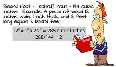 Calculate Board Feet